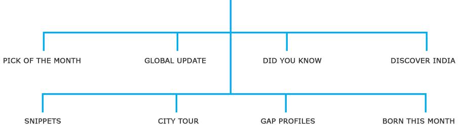 General Knowledge - Global Awareness Program (GAP)